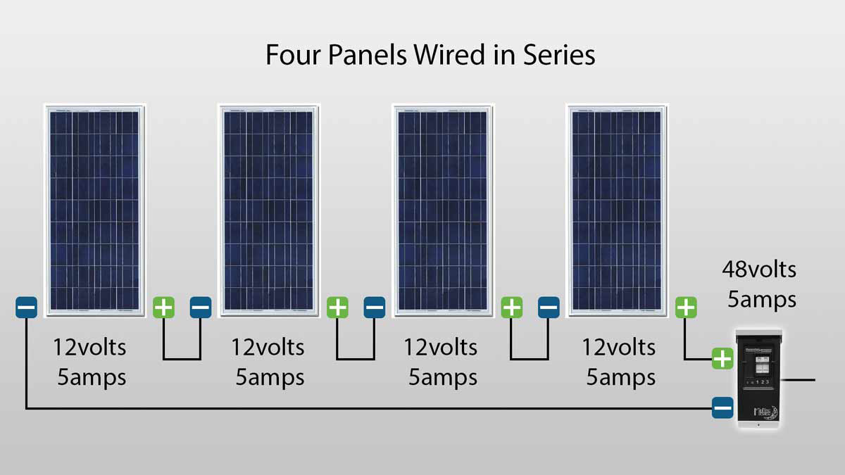 How To Wire Solar Panels In Parallel Or Series Company News Hk